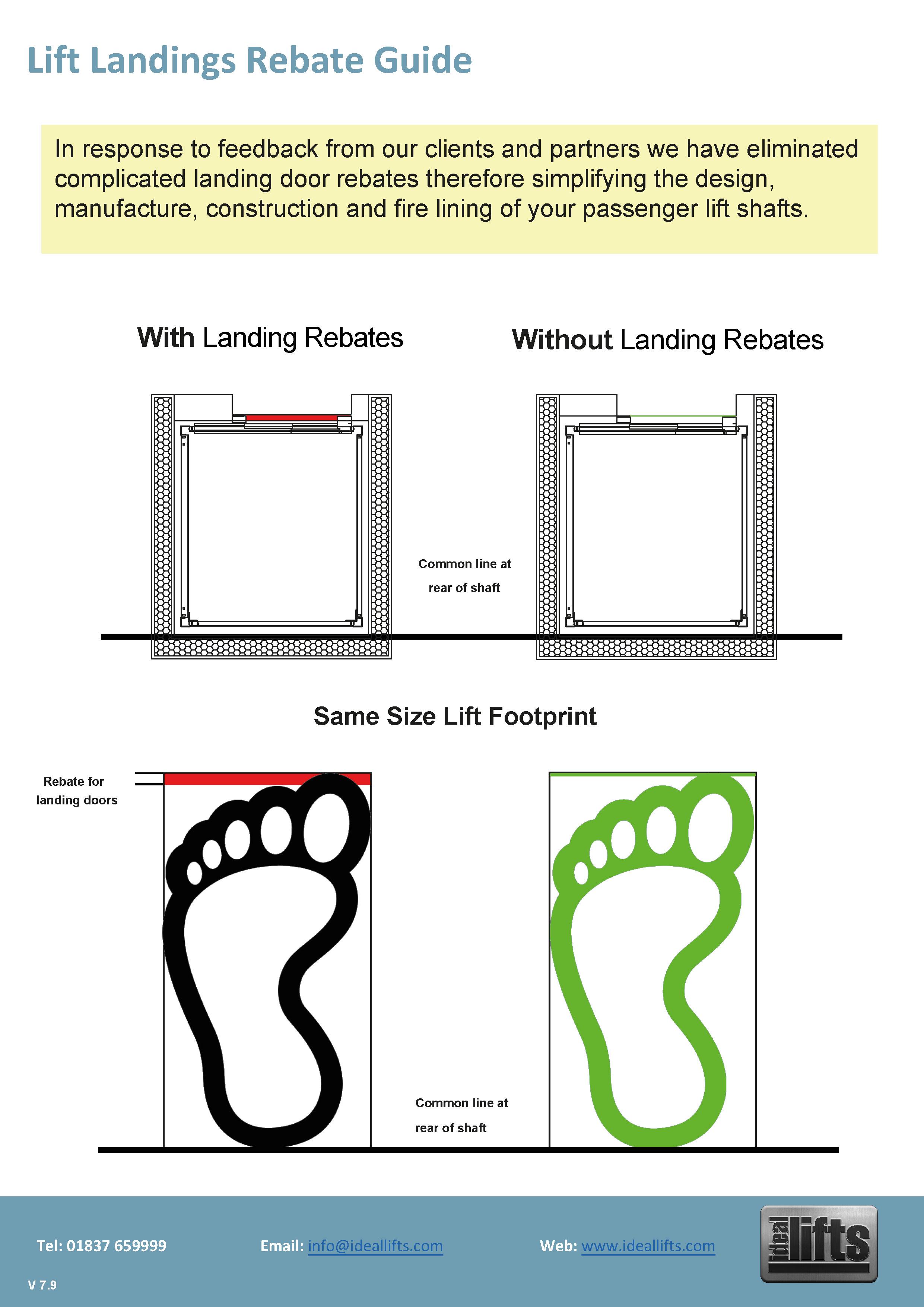 Lift Landings Rebate Guide V7.9, passenger lifts,